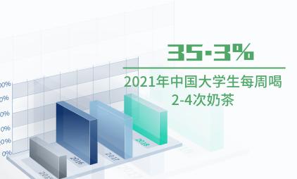 茶饮行业数据分析:2021年中国35.3%大学生每周喝2-4次奶茶