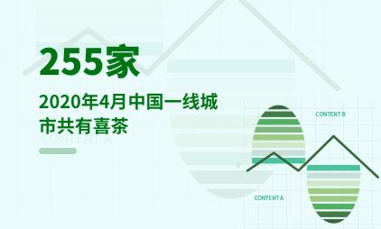 新式茶饮行业数据分析:2020年4月中国一线城市共有255家喜茶