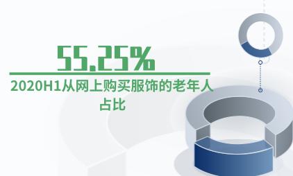 养老行业数据分析:2020H1从网上购买服饰的老年人占比55.25%