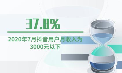 短视频行业数据分析:2020年7月抖音37.8%用户月收入为3000元以下