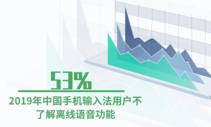 手机输入法行业数据分析:2019年中国53%手机输入法用户不了解离线语音功能