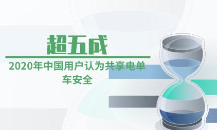 共享经济行业数据分析:2020年超五成中国用户认为共享电单车安全
