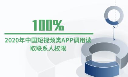 APP行业数据分析:2020年中国短视频类APP100%调用读取联系人权限