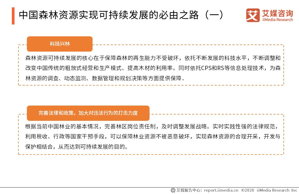 中国森林资源实现可持续发展的必由之路(一)