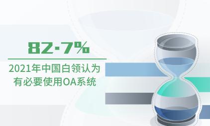 企业服务行业数据分析:2021年中国82.7%白领认为有必要使用OA系统