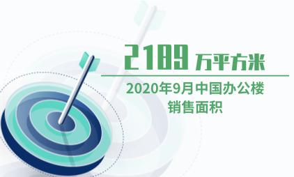 房地产行业数据分析:2020年9月中国办公楼销售面积约为2189万平方米