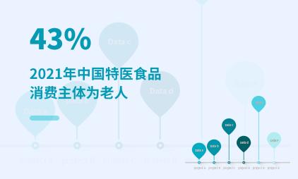 特医食品行业数据分析:2021年中国43%特医食品消费主体为老人