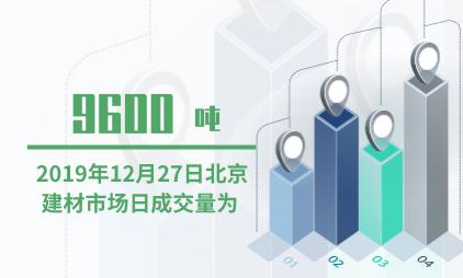 建材行业数据分析:2019年12月27日北京建材市场日成交量为9600吨