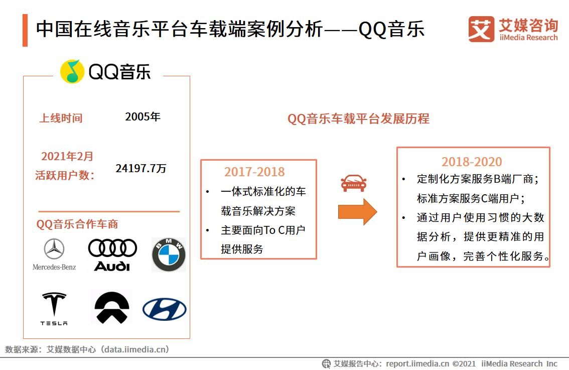 中国在线音乐平台车载端案例分析——QQ音乐