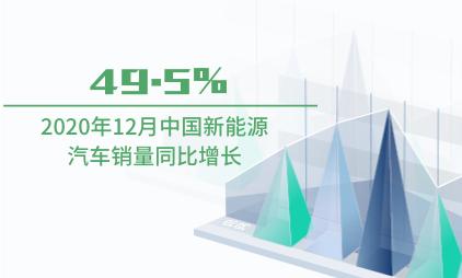汽车行业数据分析:2020年12月中国新能源汽车销量同比增长49.5%