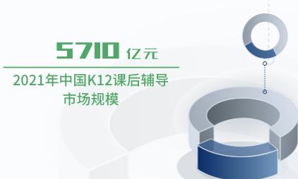 教育行业数据分析:2021年中国K12课后辅导市场规模将达到5710亿元