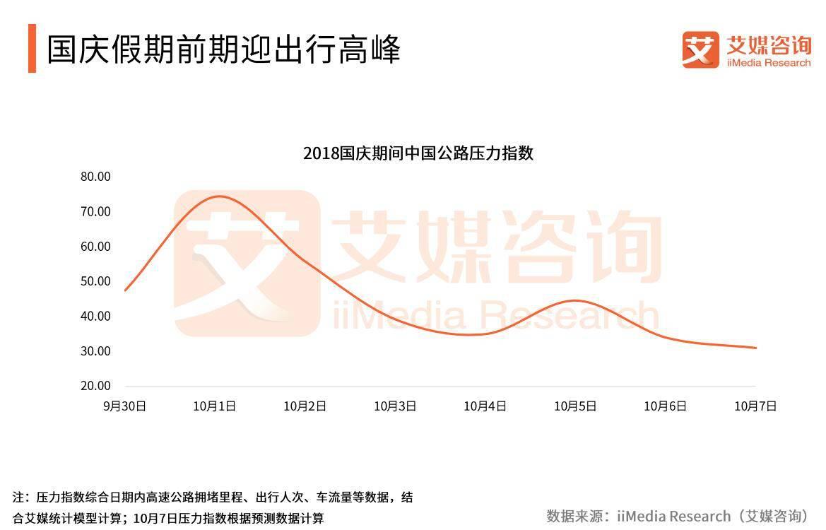 国庆假期去哪儿?手机地图日均活跃用户数增长达四成