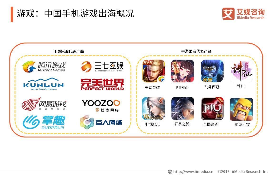 2019H1中国文化企业营收40552亿 游戏出海新品人气爆棚