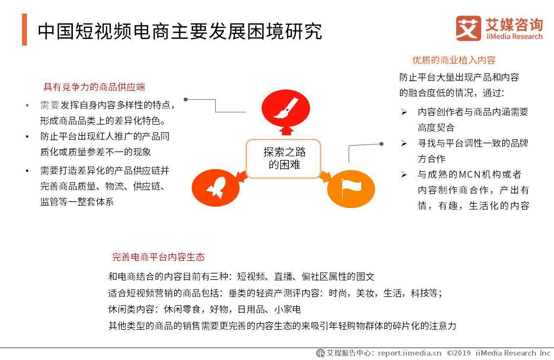 中国短视频电商主要发展困境研究