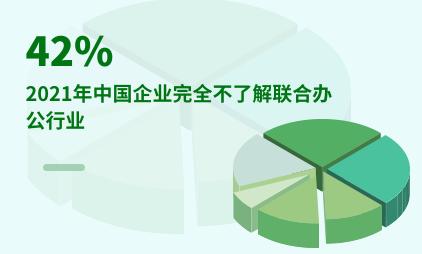 企业服务行业数据分析:2021年中国42%企业完全不了解联合办公行业