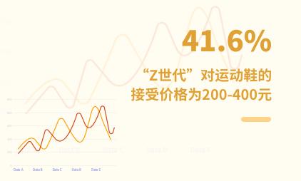 """鞋服行业数据分析:2021年中国41.6%""""Z世代""""对运动鞋的接受价格为200-400元"""