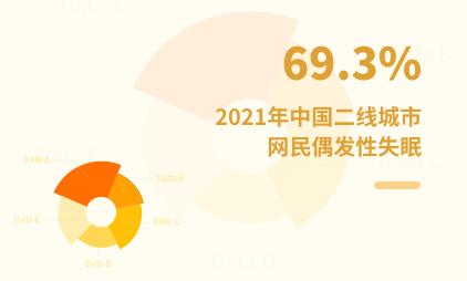 睡眠经济数据分析:2021年中国二线城市69.3%网民偶发性失眠