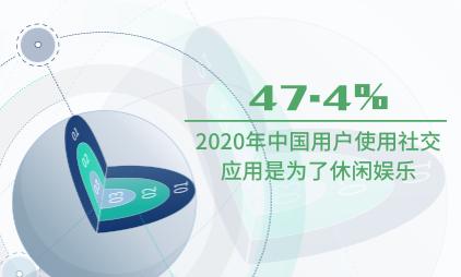 移动社交行业数据分析:2020年中国47.4%用户使用社交应用是为了休闲娱乐