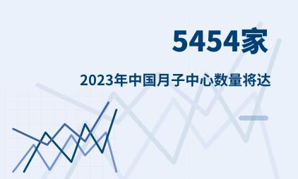 月子中心行业数据分析:2023年中国月子中心数量将达5454家