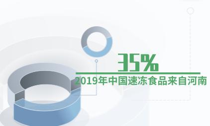 速冻食品行业数据分析:2019年中国35%速冻食品来自河南