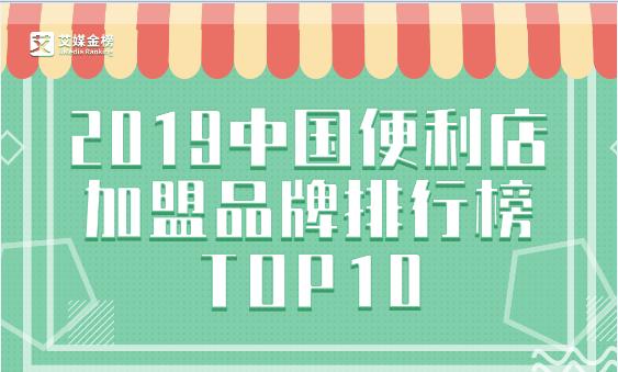 艾媒金榜|2019中国便利店加盟品牌排行榜TOP10揭晓:中国本土便利店表现亮眼