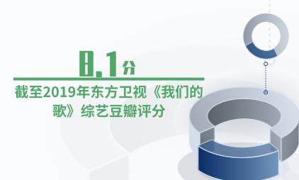 综艺行业数据分析:截至2019年东方卫视《我们的歌》综艺豆瓣评分为8.1分