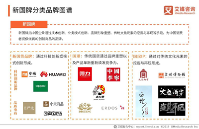 """2019中國品牌發展報告:""""新國牌時代""""來臨,高性價比是消費者核心期待"""
