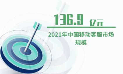 客服行业数据分析:2021年中国移动客服市场规模预计达136.9亿元