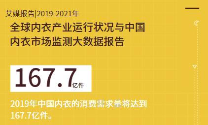 中国内衣产业数据分析:2019年内衣消费需求量将达到167.7亿件