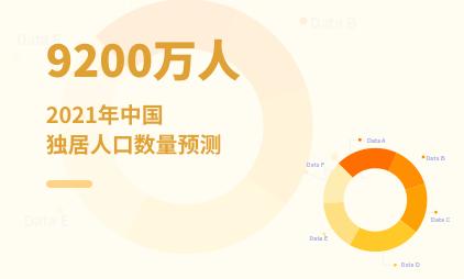 单身经济数据分析:2021年中国独居人口数量将达9200万人