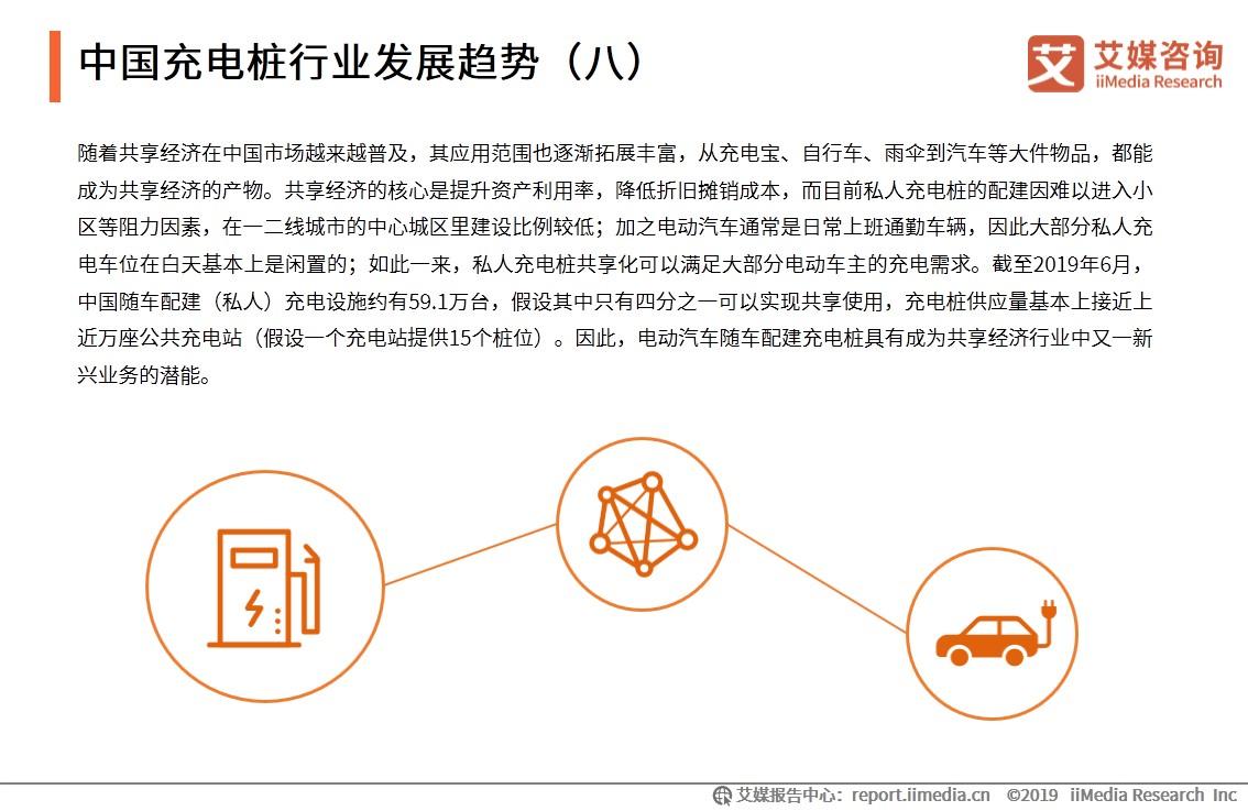 中国充电桩行业发展趋势(八)
