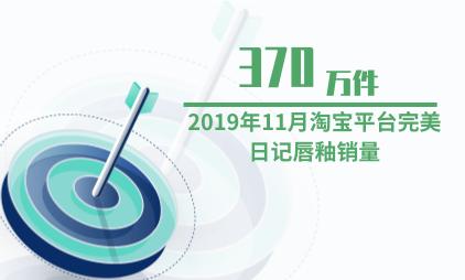 彩妆行业数据分析:2019年11月淘宝平台完美日记唇釉销量为370万件