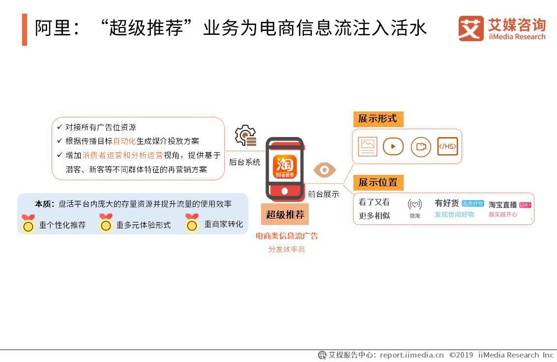 """阿里:构筑""""UC+淘系""""互通营销新模式"""