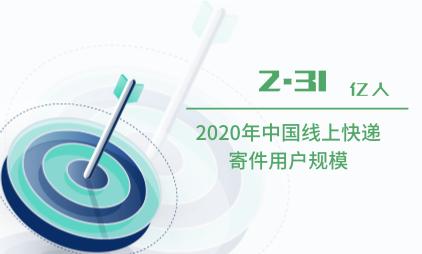 快递行业数据分析:2020年中国线上快递寄件用户规模已达2.31亿人
