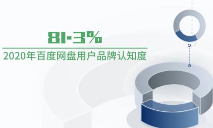网盘行业数据分析:2020年百度网盘用户品牌认知度为81.3%
