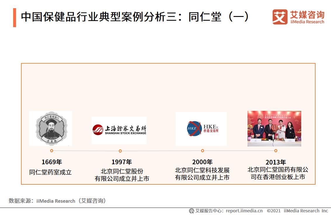 中国保健品行业典型案例分析三:同仁堂(一)