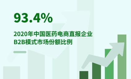 医药电商行业数据分析:2020年中国医药电商直报企业B2B模式市场份额为93.4%