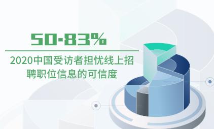 就业市场数据分析:2020中国50.83%受访者担忧线上招聘职位信息的可信度