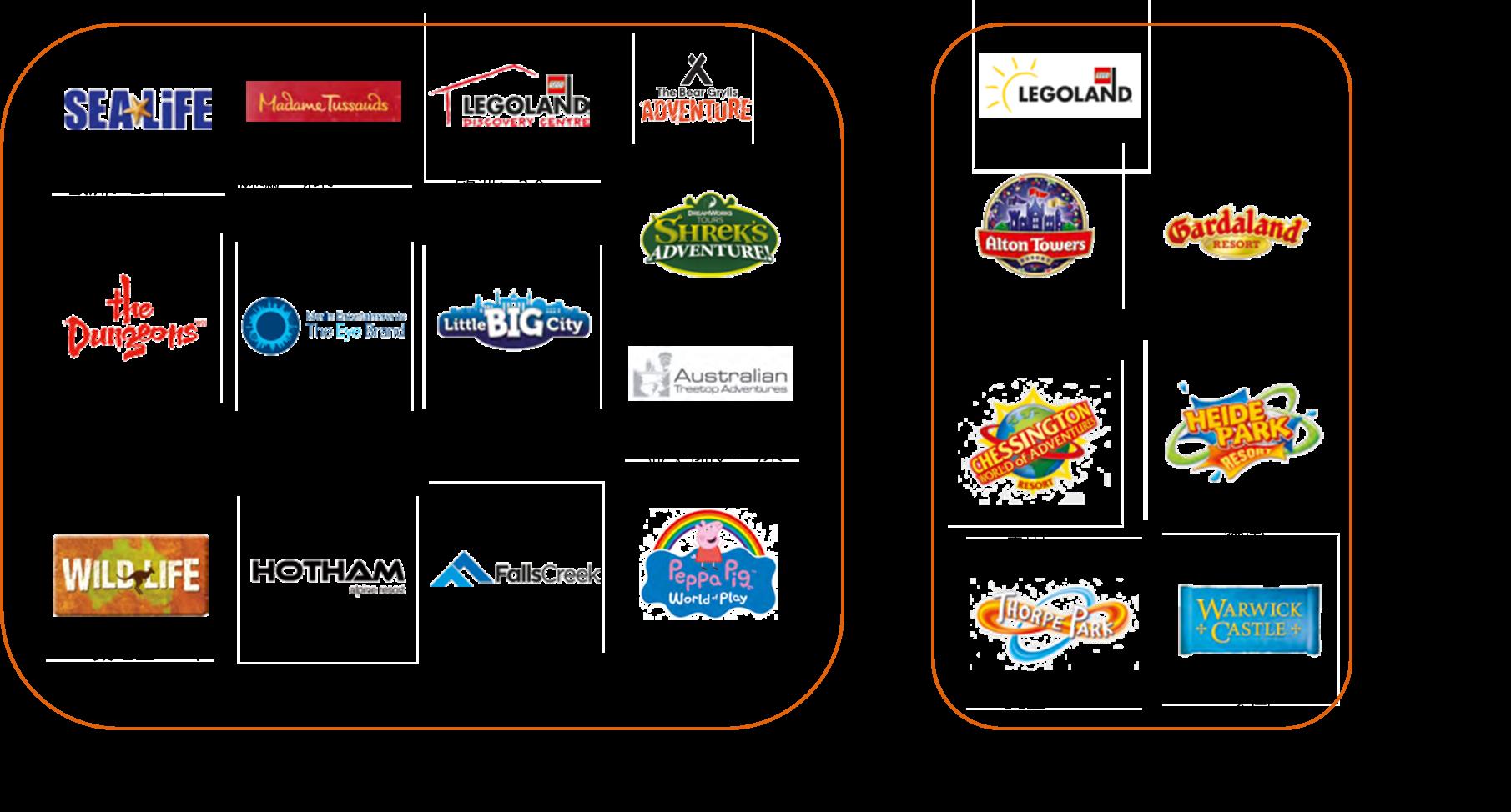 2019全球主题公园发展市场规模及模式分析
