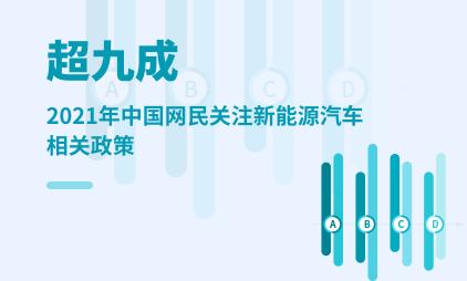 汽车行业数据分析:2021年中国超九成网民关注新能源汽车相关政策