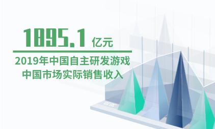 游戏行业数据分析:2019年中国自主研发游戏中国市场实际销售收入为1895.1亿元