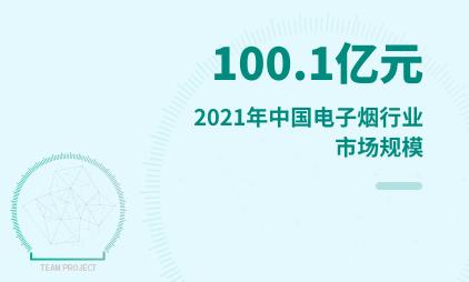 电子烟行业数据分析:2021年中国电子烟行业市场规模将增至100.1亿元