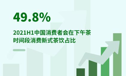 新式茶饮行业数据分析:2021H1中国49.8%消费者会在下午茶时间段消费新式茶饮