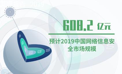 网络安全行业数据分析:2019中国网络信息安全市场规模将达608.2亿元