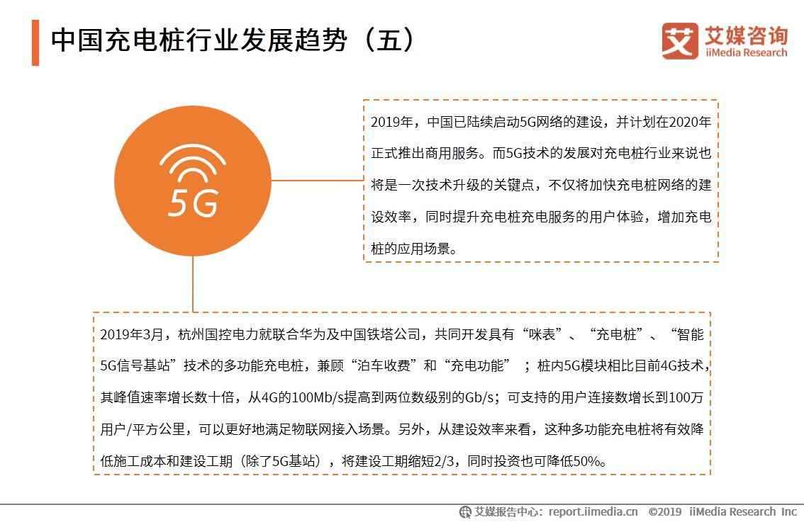 中国充电桩行业发展趋势(五)