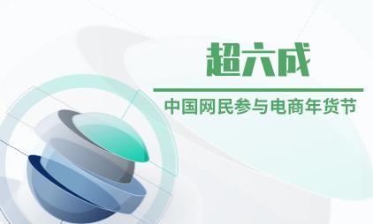 电商行业数据分析:超六成中国网民参与电商年货节