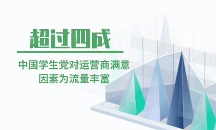 电信行业数据分析:超过四成中国学生党对运营商满意因素为流量丰富