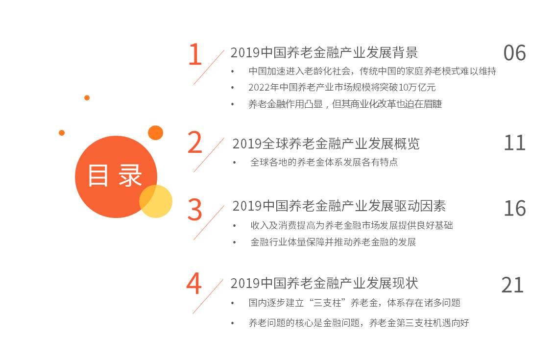 中国养老金融行报告-艾媒咨询