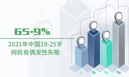 睡眠经济行业数据分析:2021年中国19-25岁网民中65.9%有偶发性失眠