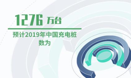 电动汽车行业数据分析:预计2019年中国充电桩数为1276万台